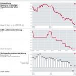 Günstige Baufinanzierungen heute – Zinssorgen morgen?